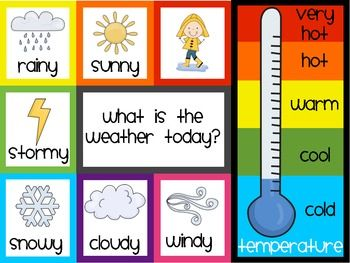 Weather unit: Free- Daily Weather and Temperature Poster