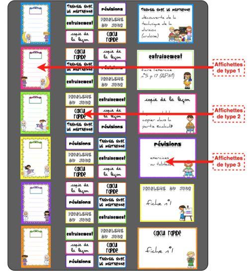 Ateliers de mathématiques : mise en place