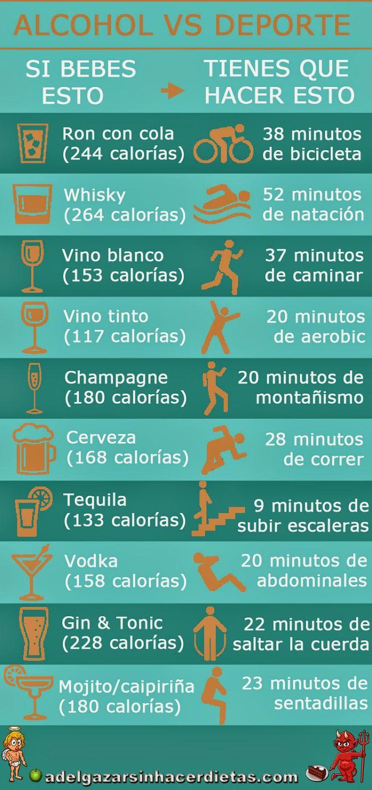 Cómo compensar las bebidas alcohólicas con ejercicio
