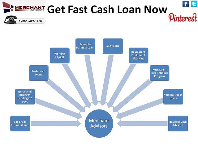 Native american tribe payday loans image 5