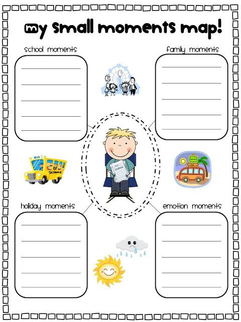 first grade narrative writing First grade writing curriculum map 2014-2015 unit 1 august/september how can i write small moments with focus/detail and that have dialogue (work towards building.