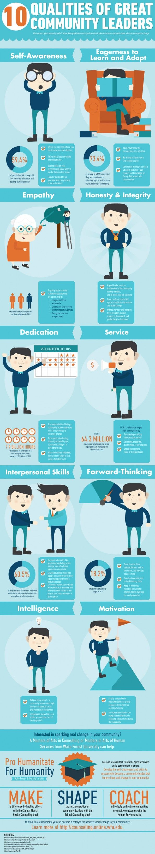 best images about soft skills how to be 10 qualities of great community leaders infographic