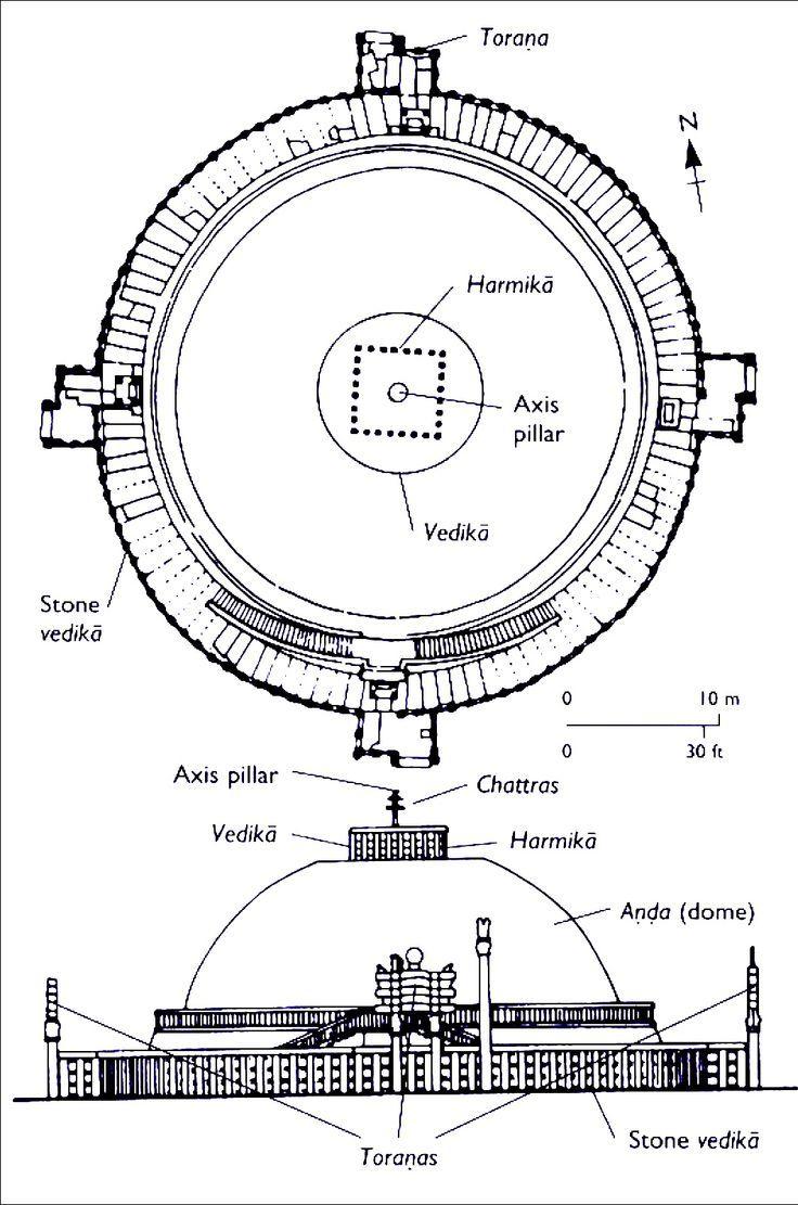 192. Great Stupa at Sanchi: Plan and Elevation. Madhya Pradesh, India. Buddhist; Maurya, late Sunga Dynasty. c. 300 B.C.E.–100 C.E. (Image set, 4/4)