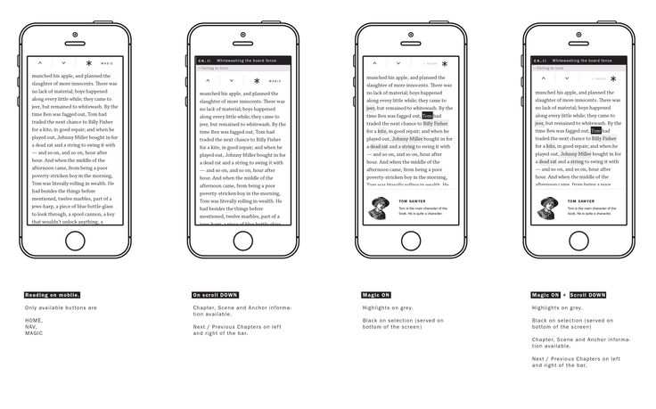 // Getting more in depth of reading as an experience on mobile platforms and smaller screens than the desktop.