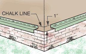 Base molding holds the bottom edge of vertical vinyl siding.