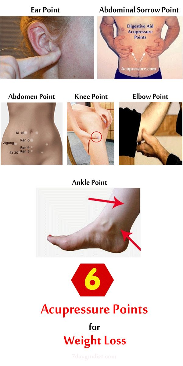Best Acupressure Points for Weight Loss: Here are the 6 most effective Acupressure points to lose weight naturally, without any crash diets. These pressure points help curb the appetite, thereby making you eat less.