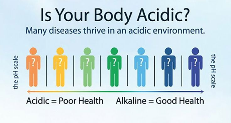 Cancer Thrives In An Acidic Environment. Do This To Make Your Body Alkaline! - http://nifyhealth.com/cancer-thrives-in-an-acidic-environment-do-this-to-make-your-body-alkaline/