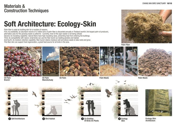 Materials and construction techniques: Soft architecture, ecology skin.