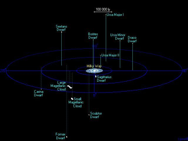 Intergalactic travel - Wikipedia, the free encyclopedia