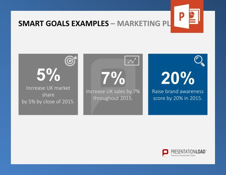 70 Best Smart Goals // Powerpoint Templates Images On Pinterest