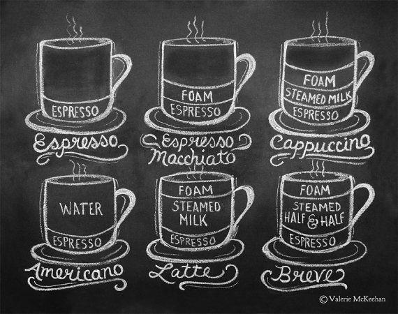 Coffee Shop Art- Guide To Coffee Drinks - Coffee Art Print - Chalkboard Art - Kitchen Art -Coffee Lover Gift - 11x14 Print - Chalk Art