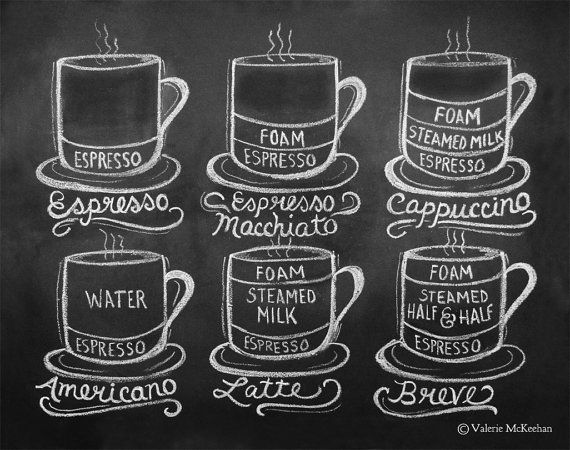 Coffee Shop Art- Guide To Coffee Drinks - Coffee Art Print - Chalkboard Art - Kitchen Art -Coffee Lover Gift - 11x14 Print - Chalk Art