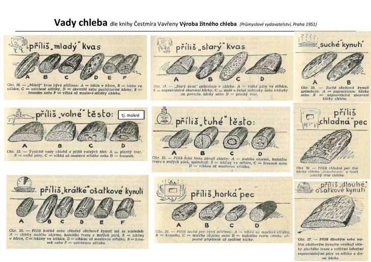 vady chleba