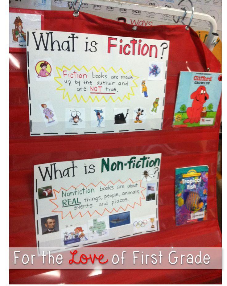 Fiction Vs Nonfiction Venn Diagram Hotpoint Wiring Best 25+ Ideas On Pinterest | Text Features, Anchor ...