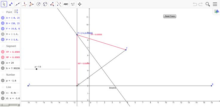 GEOGEBRA is an interactive and dynamic software tool that allows the teacher to illustrate many concepts across all stages of the mathematics curriculum in a stimulating manner. The example shown of the parabola by locus definition allows students to immediately and clearly understand the behaviour of the parabola instead of trying to visualise it based on the definition alone or having to draw multiple graphs by hand. Stage 6: Mathematics – The Quadratic Polynomial and the Parabola, P2, P5.