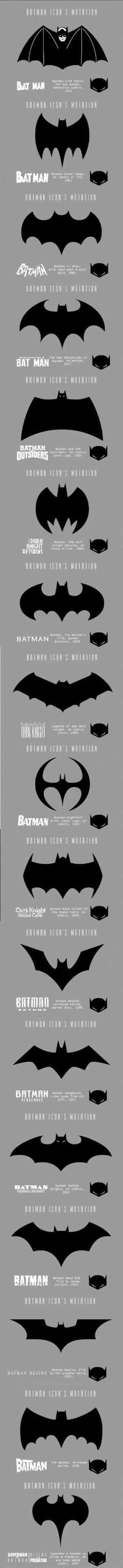 The evolution of Batman logo (cc: @blaioficial) by madge