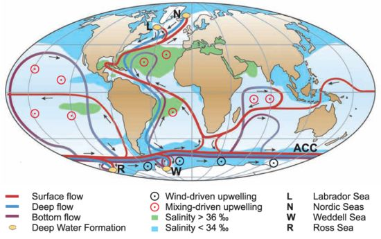Meridional overturning circulation schematic: We are witnessing a total failure of global leadership to deal with changes we caused that are spiraling out of control.