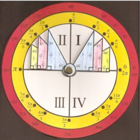 Unit Circle Kit - I love the unit circle - it's SO useful!