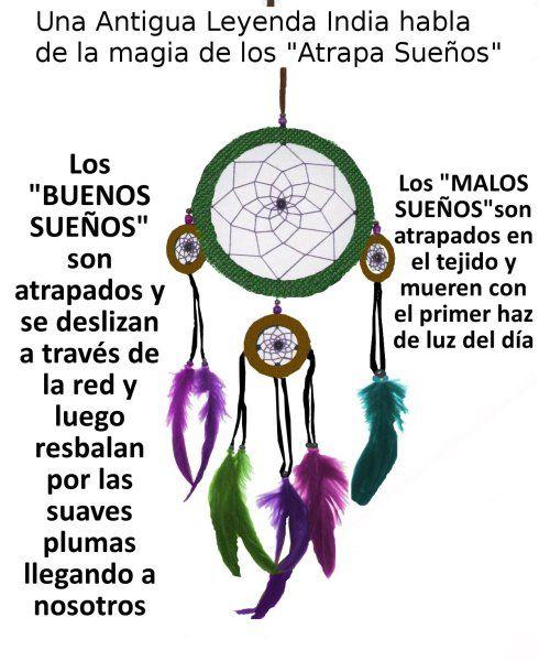 Los Atrapasueños - Terapias Vigo                                                                                                                                                                                 Más