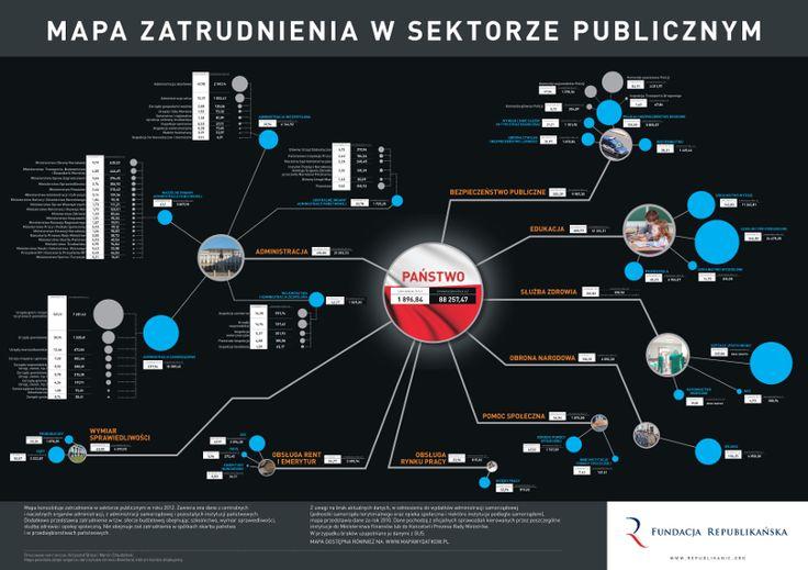 mapa wydatków publicznych www.mapawydatkow.pl: Publicznych Wwwmapawydatkowpl, Wydatków Publicznych, Mapa Wydatków