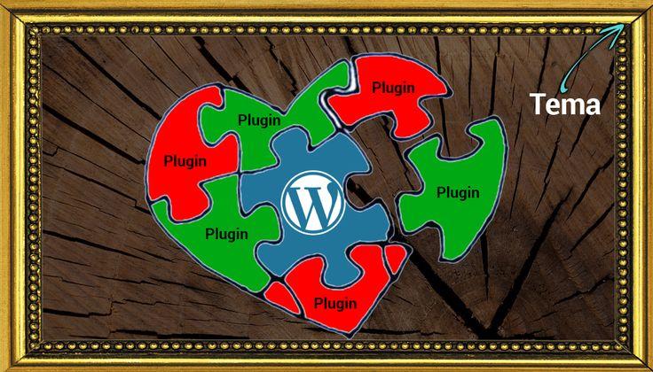 Empezar mi Negocio Online con WordPress (Parte 3)