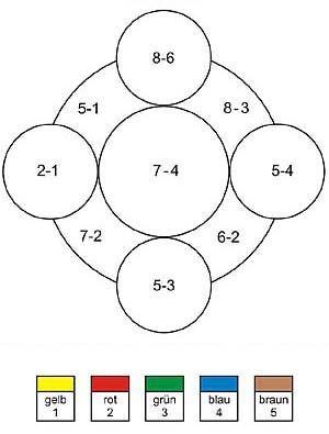 Rechenmandala für die 1. Klasse - einfache minus Rechenübung