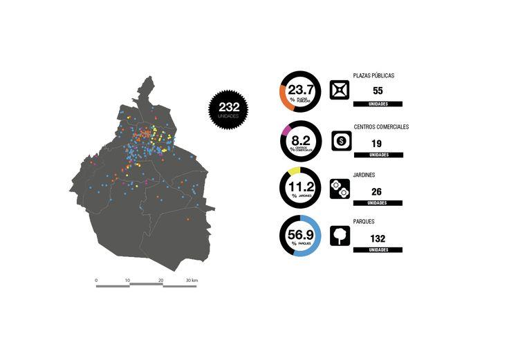 Mapeo del Espacio Público por tipo