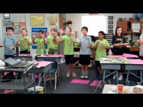 Place Value Song Rap - (Hand Motions Too)