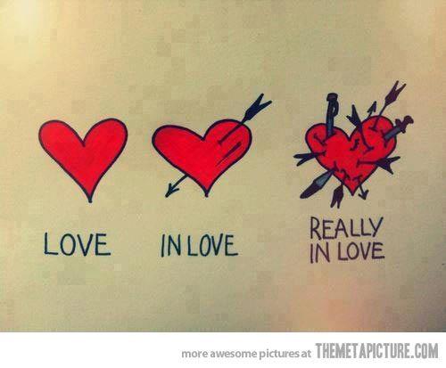 What falling in love looks like…