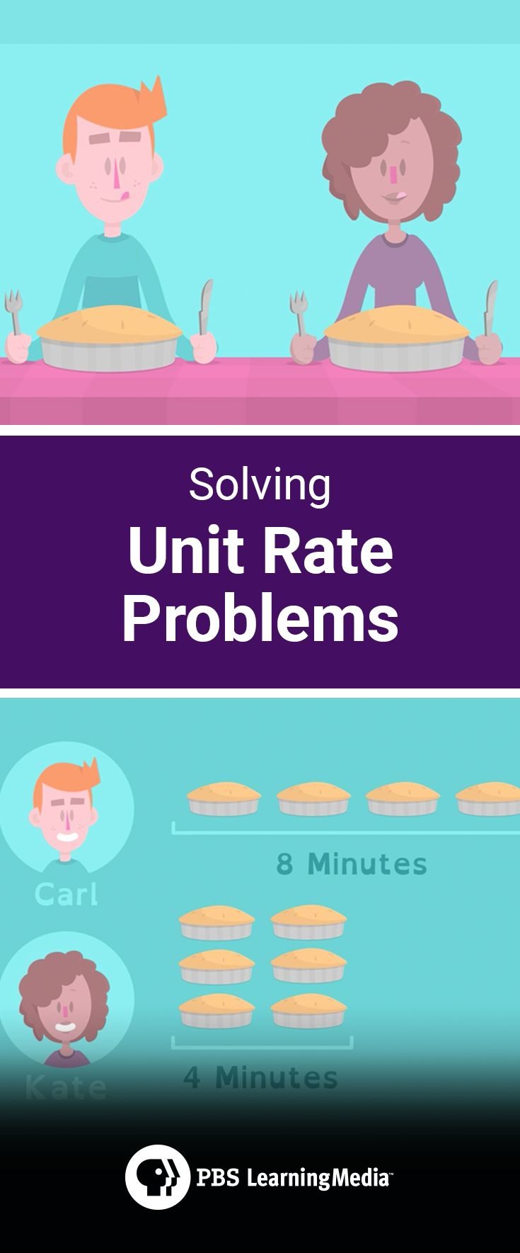 18 best Mathematics (Ratio and Proportion) Secondary images on ...