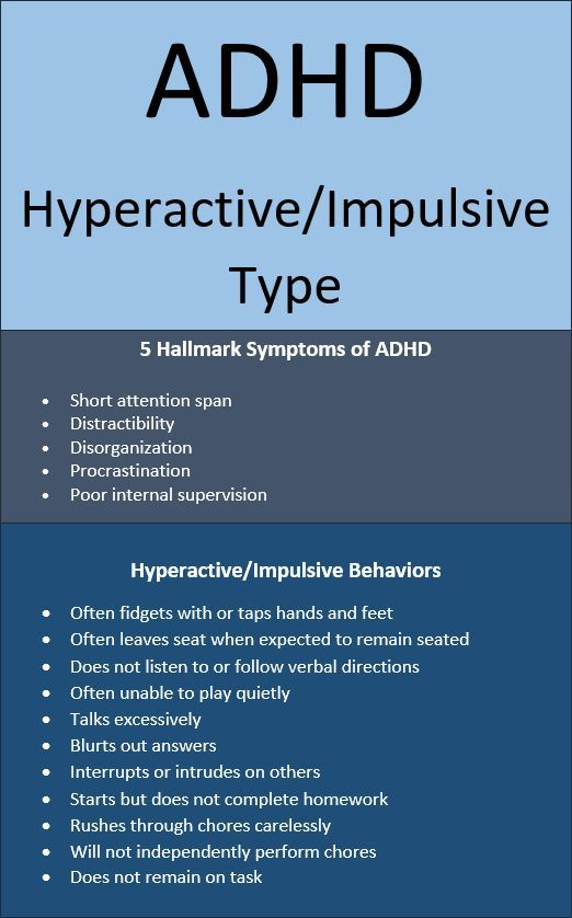 Best adhd meds for inattentive type