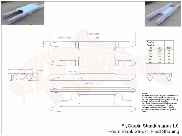 Standamaran SUP Plans Foam Blank Step 7 (Final)