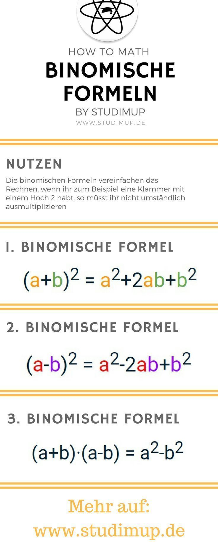 The binomial formulas easily explained. Math learning made easy ...