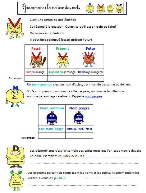 Mon Fichier d'exercices sur la NATURE DES MOTS CE1 CE2 grammaire facile Retz | BLOG GS CP CE1 CE2 de Monsieur Mathieu NDL