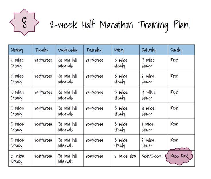 How to do a 8-week half marathon training plan!