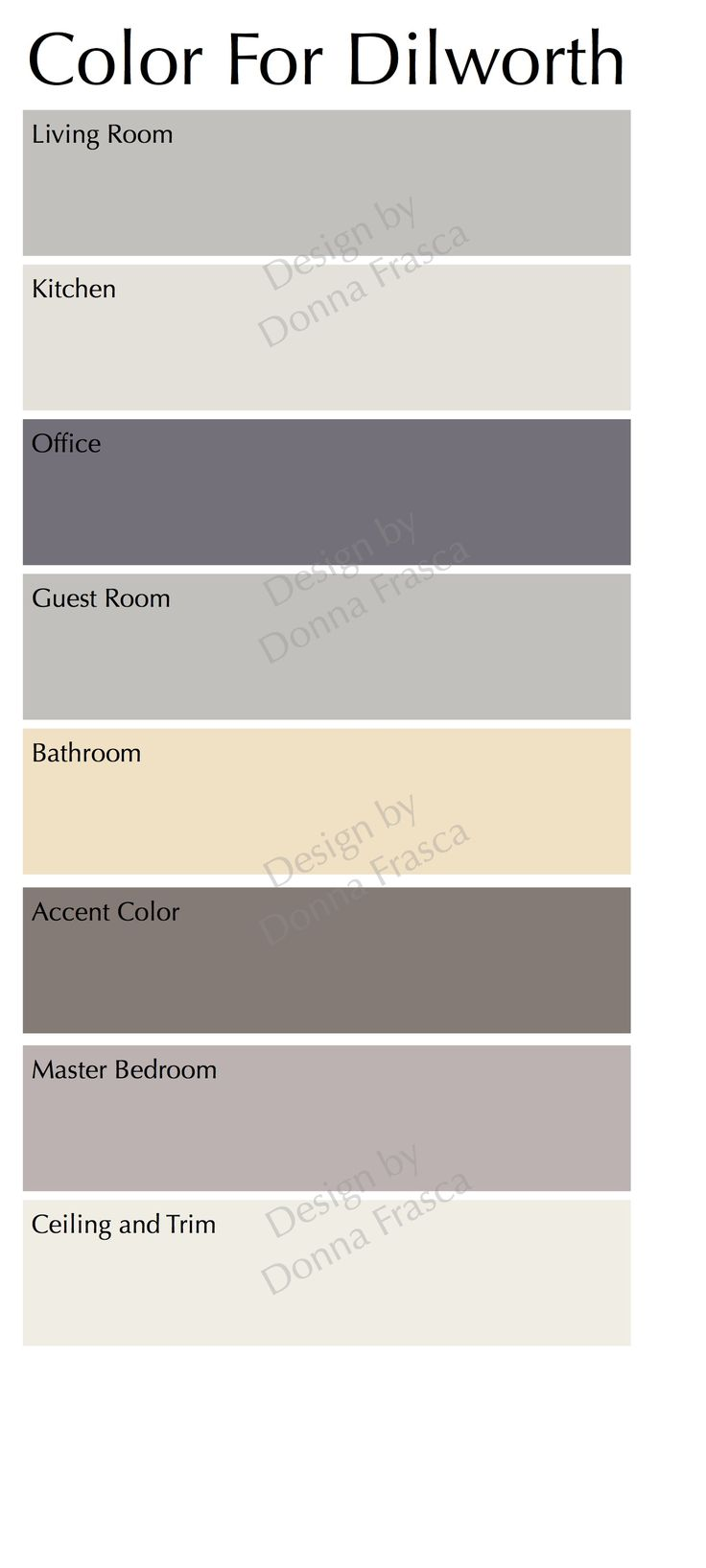 Details about hassam garden painting ceramic bathroom tile murals 2 - Choosing Contemporary Color For A Bungalow In Dilworth Charlotte