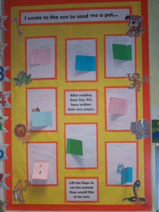 A Display of our own pages, of the story; 'Dear Zoo'