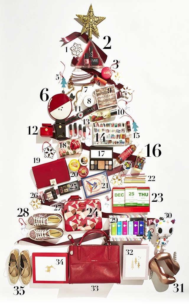 What to buy for your mum, sisters and friends this #Christmas ... #giftideas #flatlay