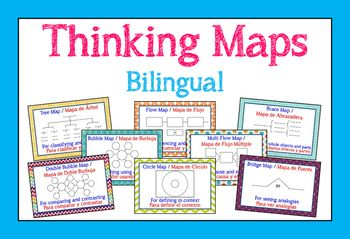 Thinking Maps in both English and Spanish to follow the Gomez & Gomez Dual Language Model.  They were created as 13x19 posters but…