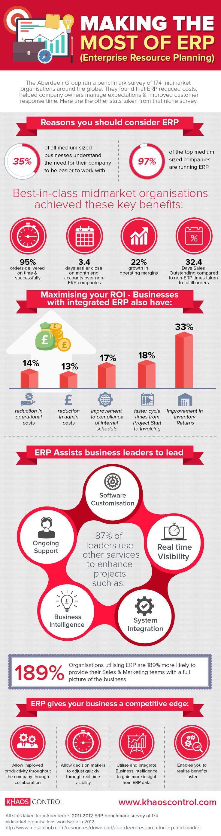 Profitable Business Ideas 2015 In Kenya