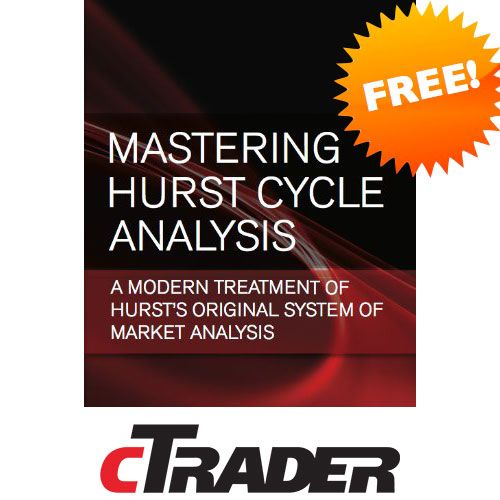 Ctrader Hurst Time Cycle Financial Markets Marketing 50 Years Old