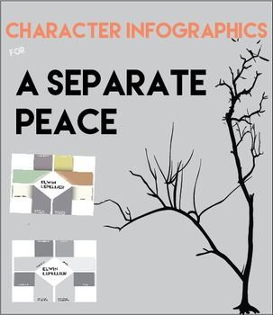 Analyze characterization in A Separate Peace with a modern take - infographics for characters. Students can add what facts each character shows.
