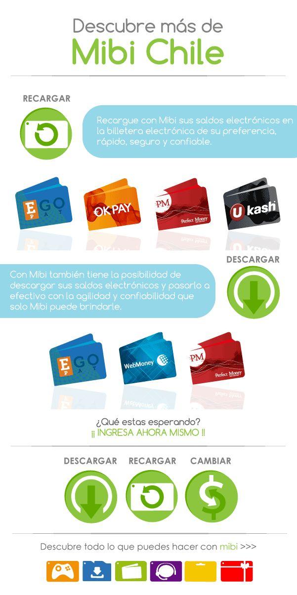 #MibiChile Agrega saldo a tu eWallet de preferencia en Chile pagando en efectivo o transferencia local. Conoce más en www.mibi.cl