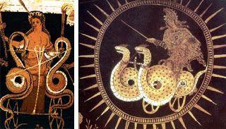 Η Μήδεια έχει συγγένεια με την Κίρκη. Είναι κόρη του βασιλιά της Κολχίδας Αιήτη· κατά συνέπεια είναι εγγονή του Ήλιου κι ανηψιά της Κίρκης. ...