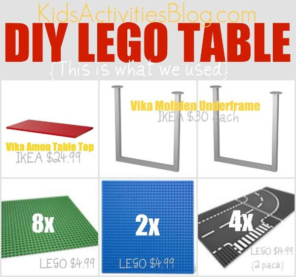 DIY Lego Table parts
