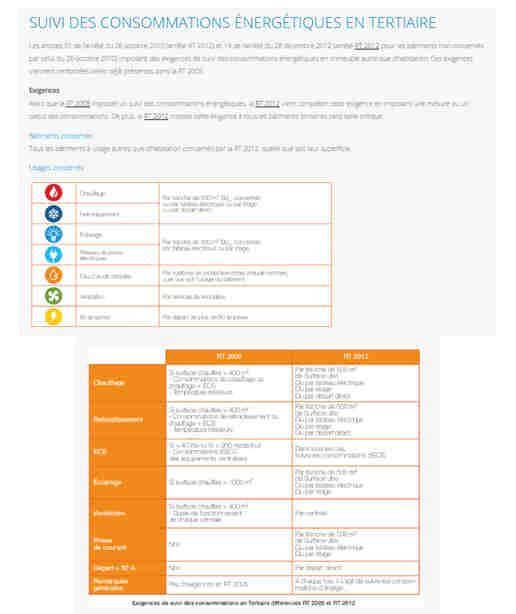 29 best Fiches du0027application RT 2012 images on Pinterest Libraries