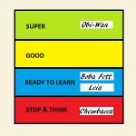 What's wrong with classroom behavior charts?