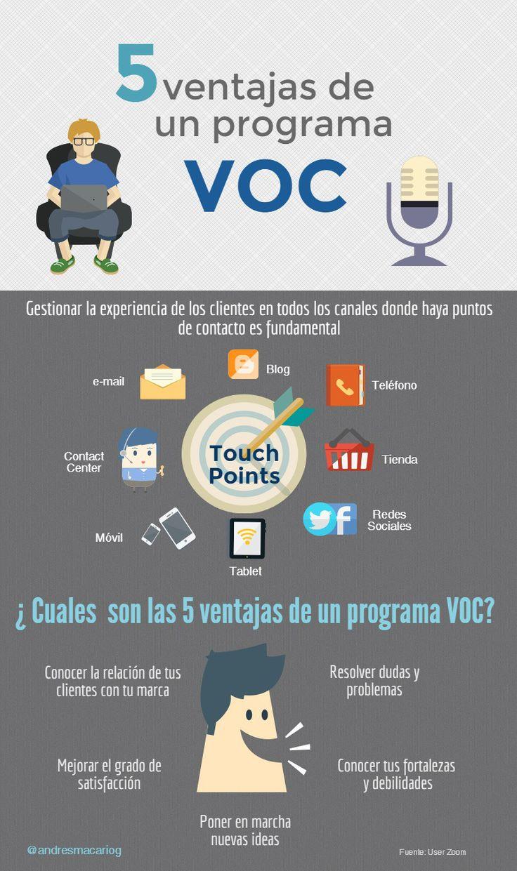 5 ventajas de un programa VOC (Voice of Customer) #infografia #infographic #marketing