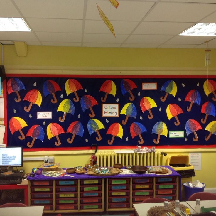 Primary colour mixing from powder paints. The two outside colours were mixed to create the middle colour.