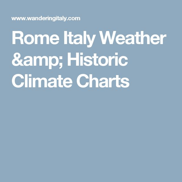 Rome Italy Weather & Historic Climate Charts